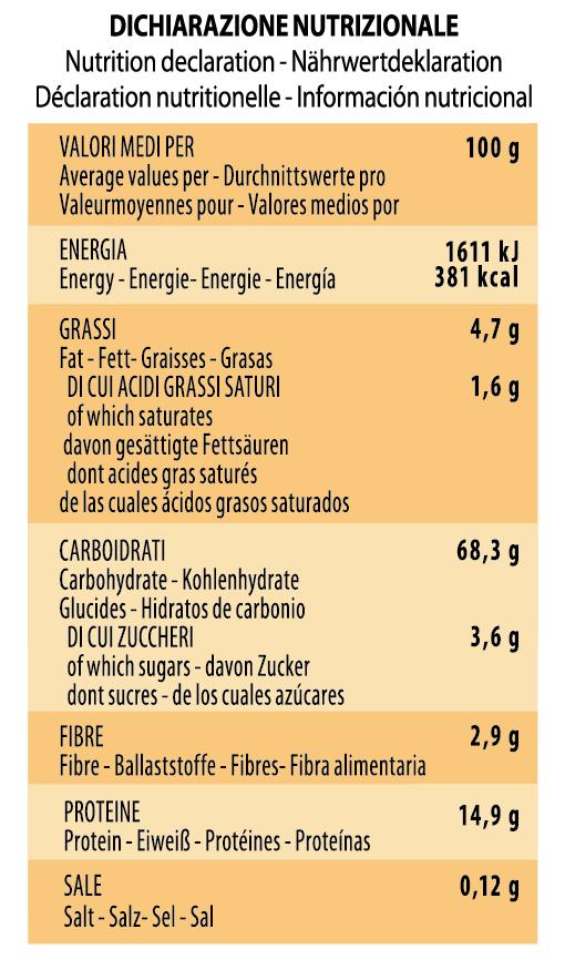 tabella n. cucina tesei